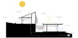 Arquitetura bioclimática - verão