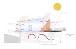 Arquitetura Bioclimática - conforto verão