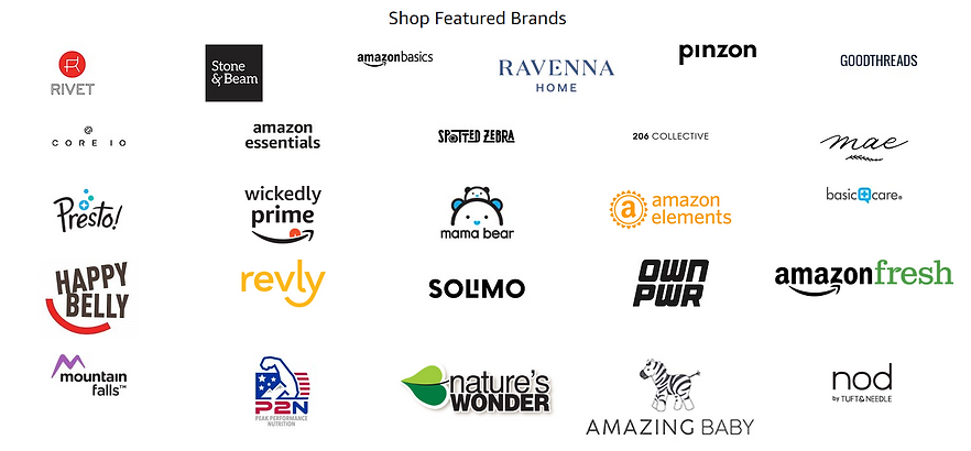 amazon private label products.png