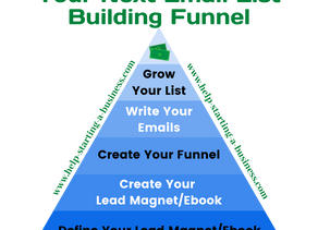 How To Define, Create, & Set Up Your First Lead Magnet; To Grow Your Email List & Drive More Sales