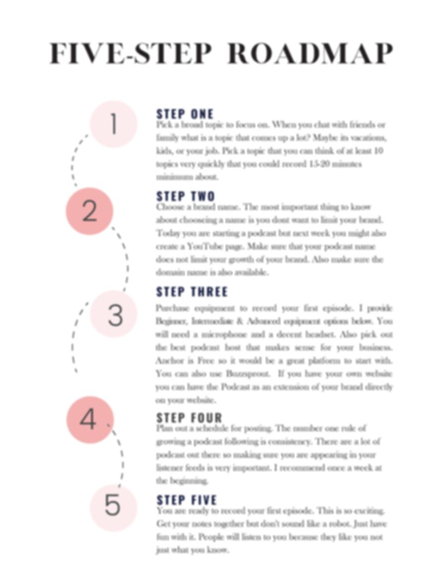 Start a Podcast Roadmap 5 basic steps.pn