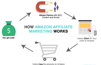Amazon Affiliate.png