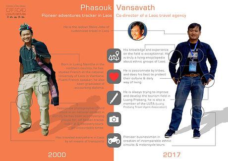 Phasouk Vansavath, Laos Travel Expert