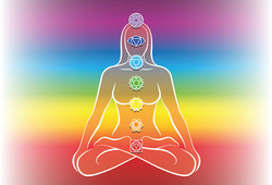Chakras as Portals to Inner/Outer Dimensions