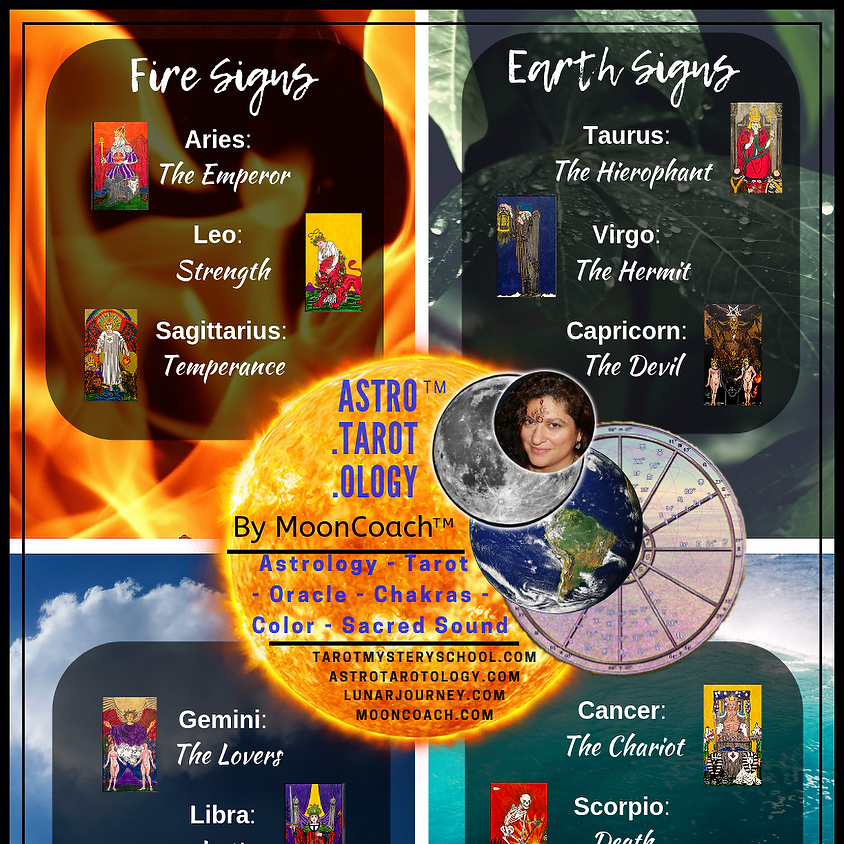 Astro.Tarot.Ology™ with MoonCoach™ 12-Day Online Playshop (1)