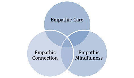 Empathic Care.png
