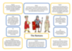 Topic map - the Romans.jpg