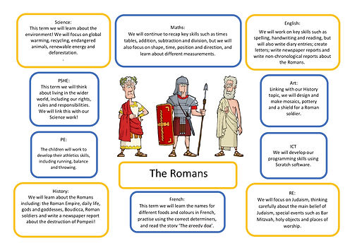 Topic map - the Romans.jpg