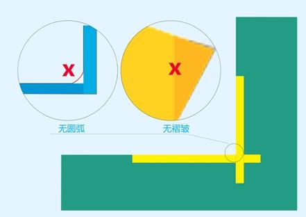 優化轉角切割運算