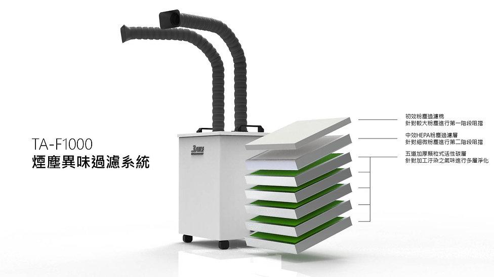 TA-F1000雙吸-有竹節管有濾網.濾層說明3.jpg