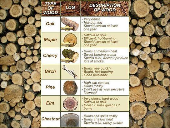 types-of-firewood.jpg