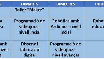 TALLERS CURS 2018 – 2019