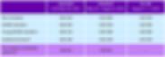 Registration Table_20200617.png