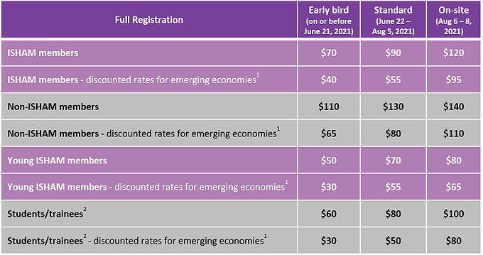 Updated Registration Pricing Table_for w