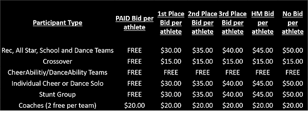 fees Nationals.png