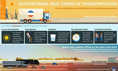 Occupational heat stress in transportati