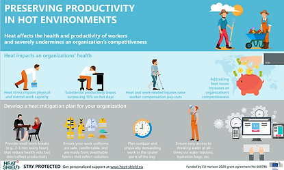 Preserving productivity in hot environme