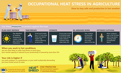 Occupational heat stress in agriculture.