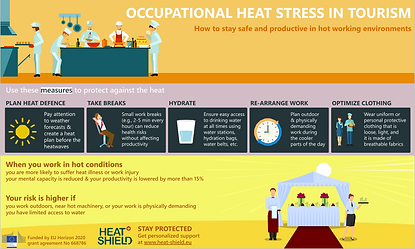 Occupational heat stress in tourism.png