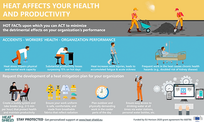 HEAT AFFECTS YOUR HEALTHAND PRODUCTIVITY