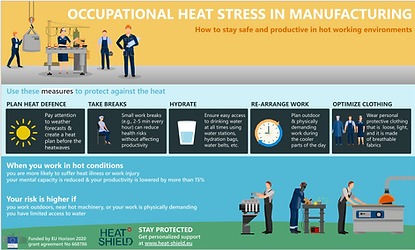 Occupational heat stress in manufacturin