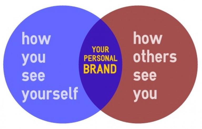 personal branding venn diagram