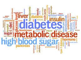 Diabetes Infographic
