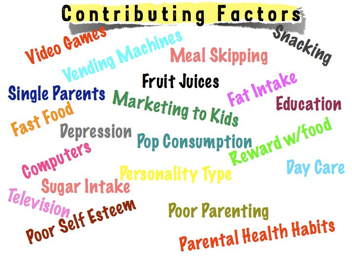Contributing Factors to Childhood Obesity