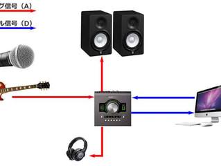 オーディオインターフェイスの選び方