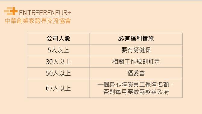 新創公司不可不知的用人成本及法律規範
