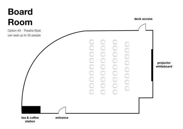 BoardRoomOp_3_Layout.jpg