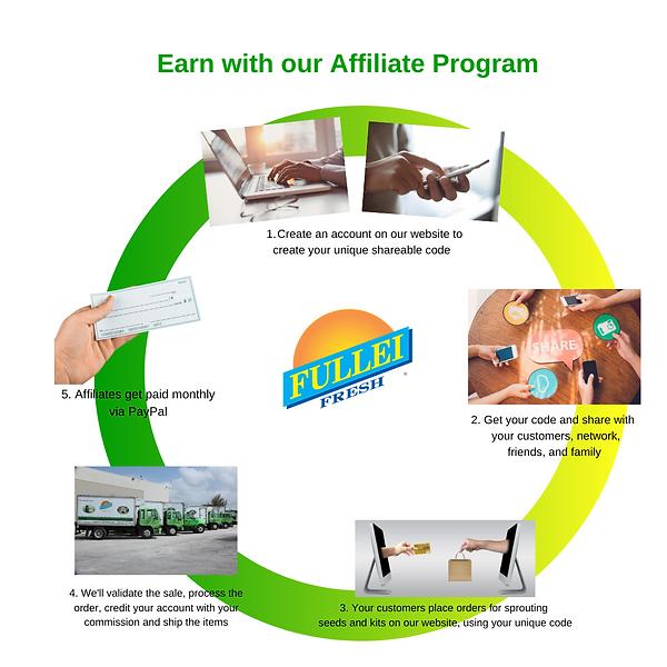 _Affiliate Program .png