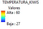VALORES TEMP. KIWI.PNG