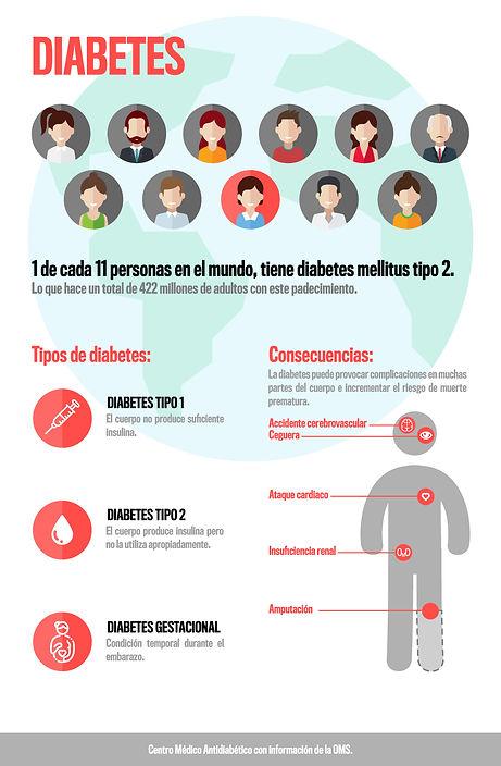 CMA---Infografía-Diabetes-1.jpg