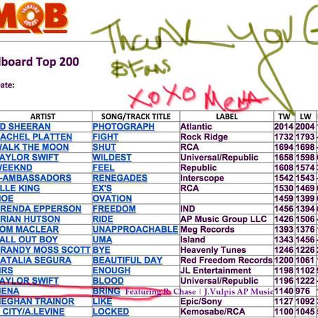 #17 #FMQB#AC Billboard#MENA