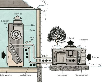 how-to-troubleshoot-a-heat-pump-2.jpg