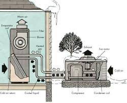 how-to-troubleshoot-a-heat-pump-2.jpg