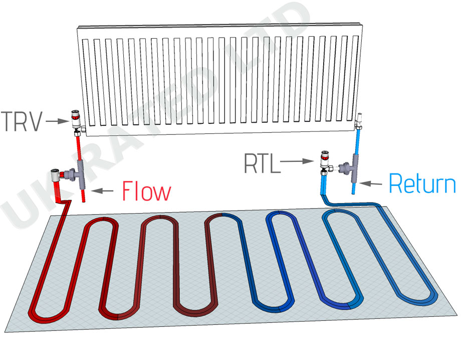 connecting-underfloor-heating-to-radiator-01.jpg