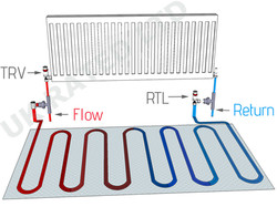 connecting-underfloor-heating-to-radiator-01.jpg