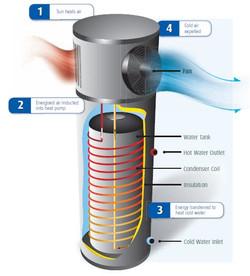 quantum-heat-pump.jpg