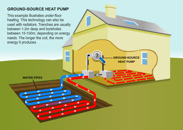 ground-source-heat-pump1.jpg
