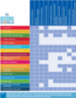 sdg mapping from eo handbook.PNG