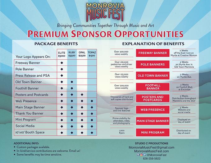 2020 MMF premium-sponsor.jpg