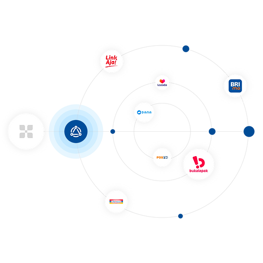 Ayoconnect Payment Point API network.png
