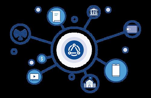 Bill payment API Indonesia