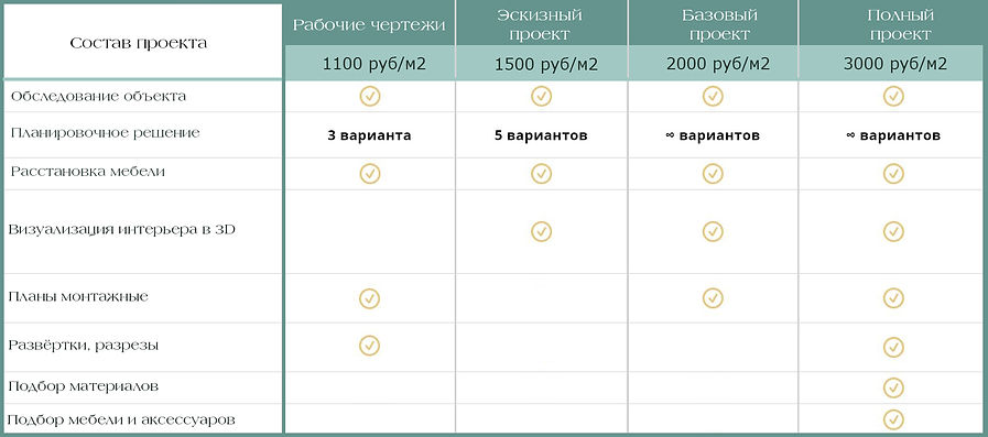 таблица проектов 2020.jpg
