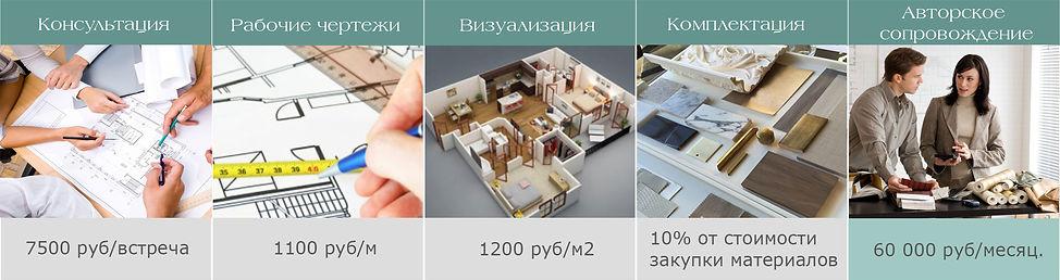 цены на ДОПОЛНИТЕЛЬНЫЕ услуги по проекта