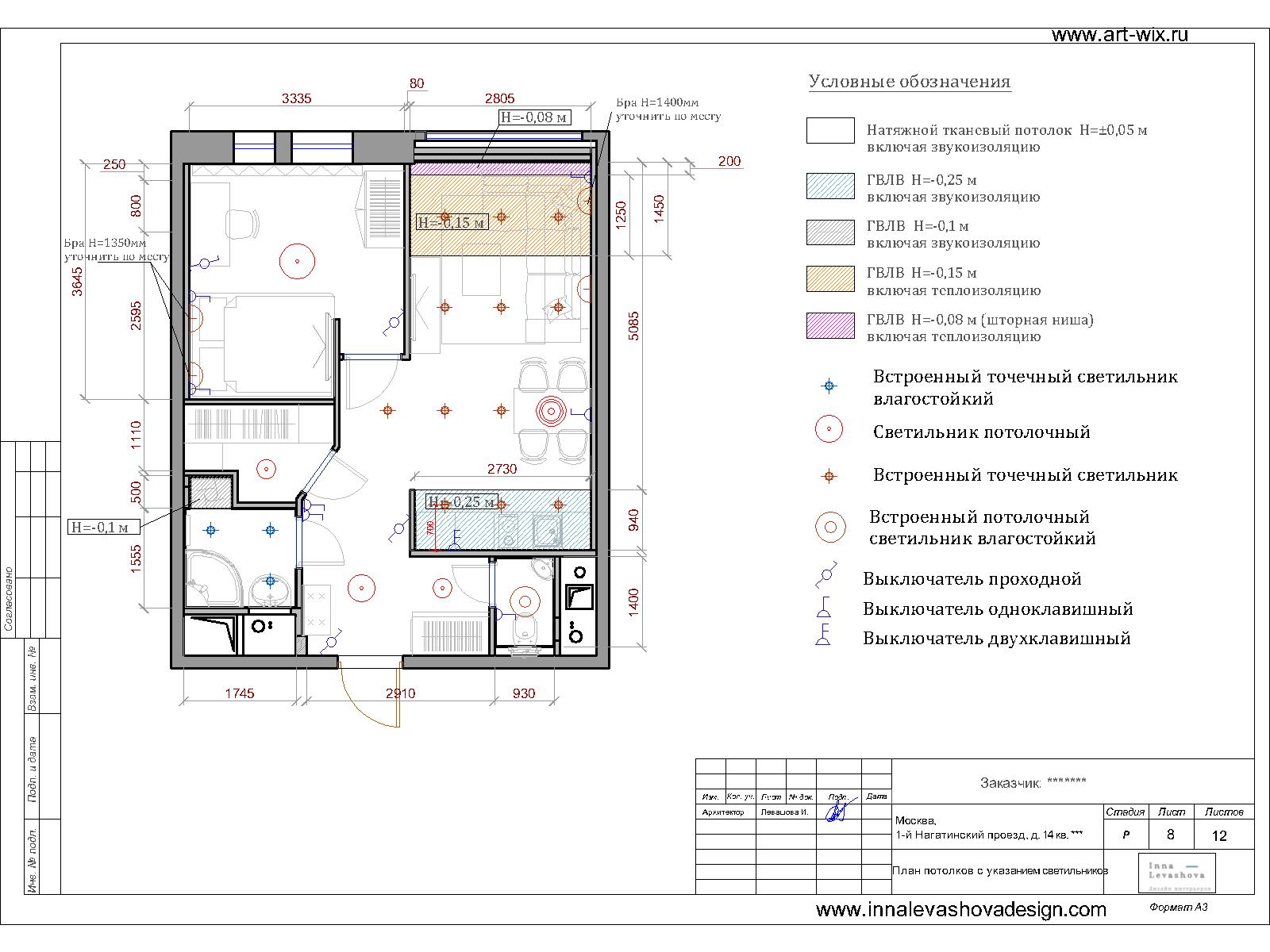 Дизайн проект интерьера квартиры.
