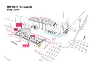 DOT Open Restaurants research