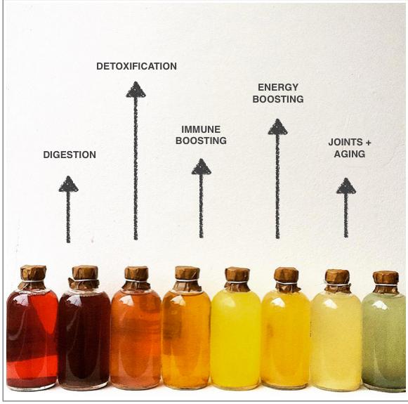 """Kombucha: """"immortal health elixir""""..."""